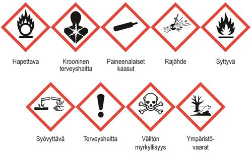 vaaralliset_aineet